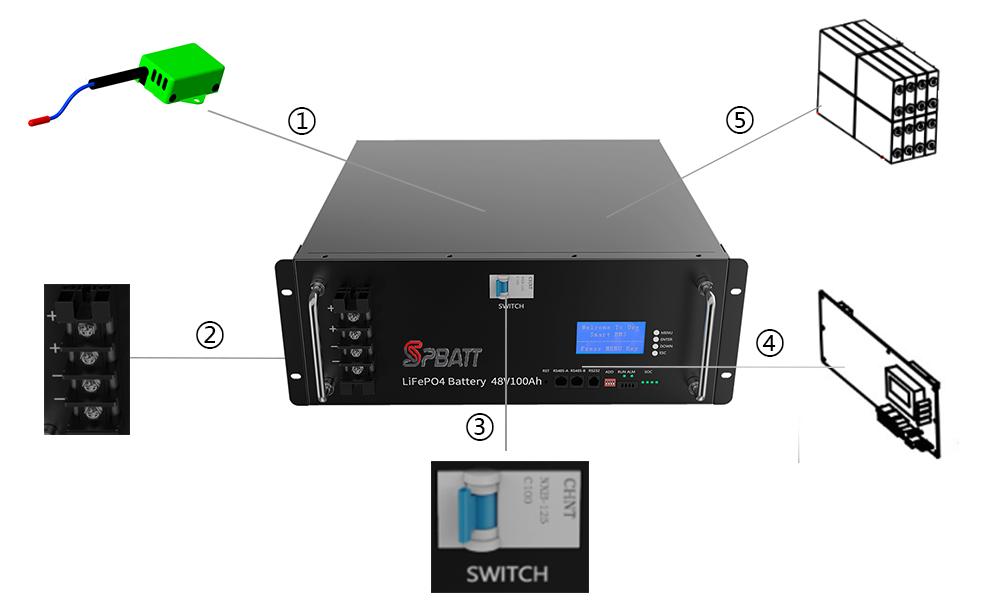 1. spbatt industrial energy storage system